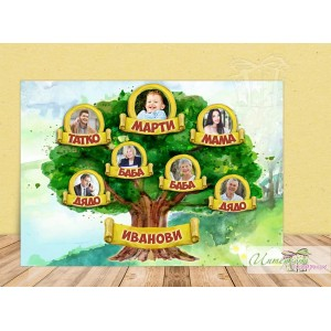 Колаж от снимки - Родословно дърво - Рисунка
